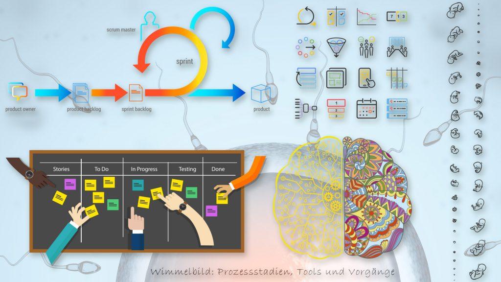Digitaliserung Workshop